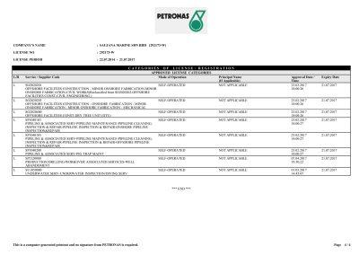 Petronas SWEC Code-2